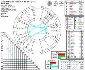 2015-09-24 Mercury Square Pluto