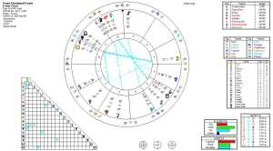 2015-09-30 Mercury (R) Conjunct Sun (5th Harmonic)