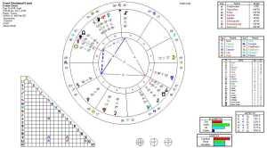 2015-09-30 Mercury (R) Conjunct Sun (Kite)