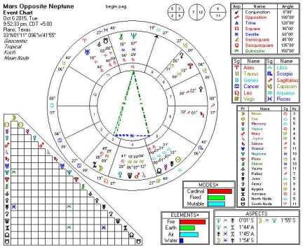 2015-10-06 Mars Opp Neptune