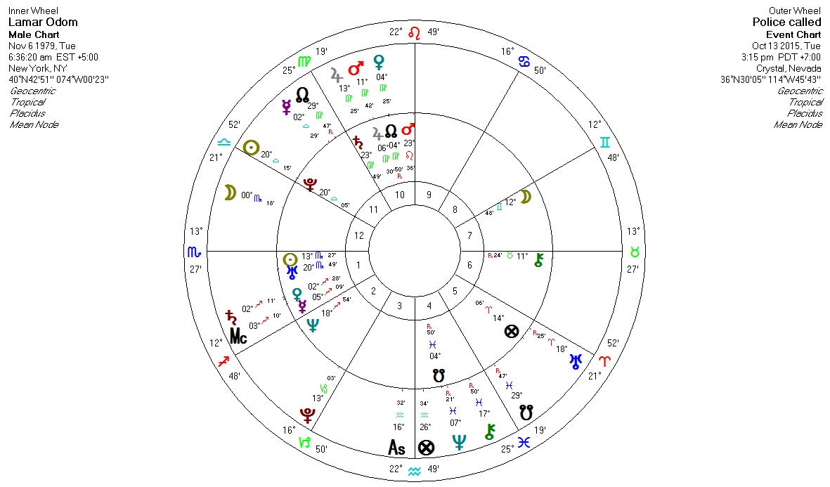 Famouspeople grandtrines ambulance called outside to attend to unconscious lamar odom inside whee natal chart nvjuhfo Choice Image