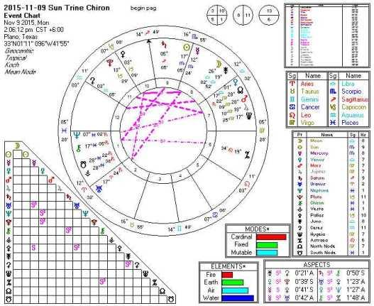 2015-11-09 Sun Trine Chiron (7th Harmonic)