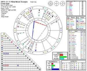 2015-11-11 New Moon Scorpio (Hele)