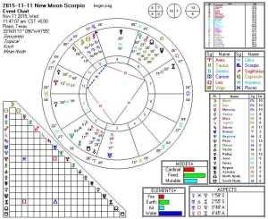 2015-11-11 New Moon Scorpio (Rosetta)