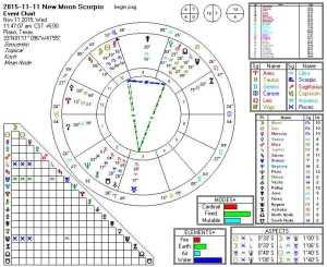 2015-11-11 New Moon Scorpio (Yod)