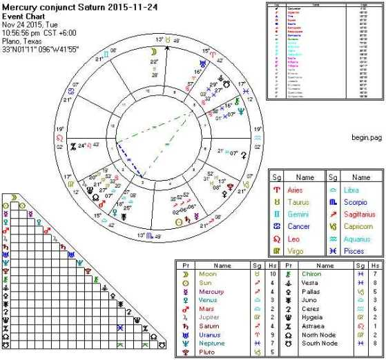 2015-11-24 Mercury conjunct Saturn