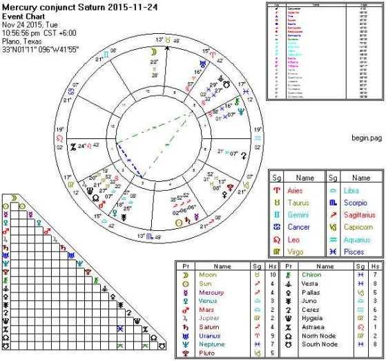 2015-11-24 Mercury conjunct Saturn