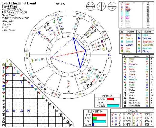 2015-11-25 Full Moon Gemini-Sadge