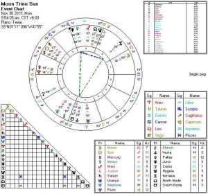 2015-11-30 Moon Trine Sun (Yod)