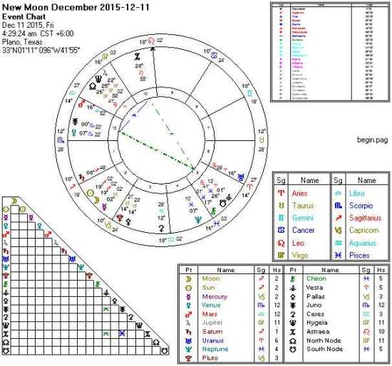 2015-12-11 New Moon (Yod)