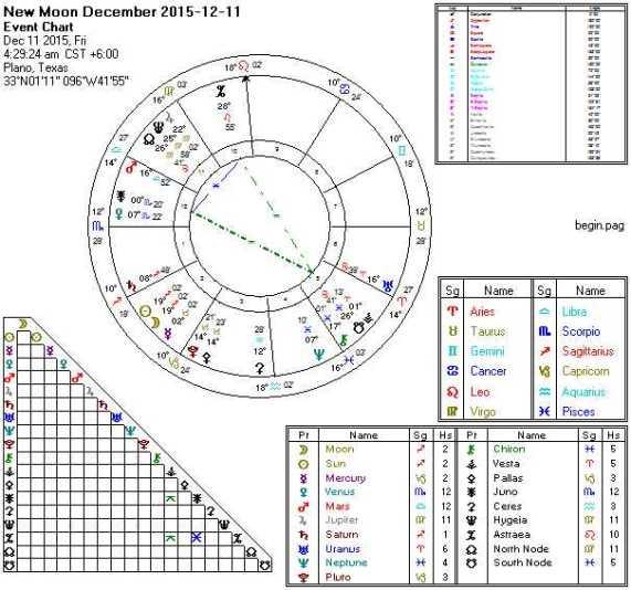 2015-12-11 New Moon (Yod)