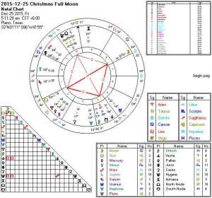2015-12-25 Christmas Full Moon (Grand Cross)