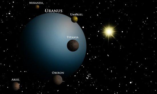 UranusSun