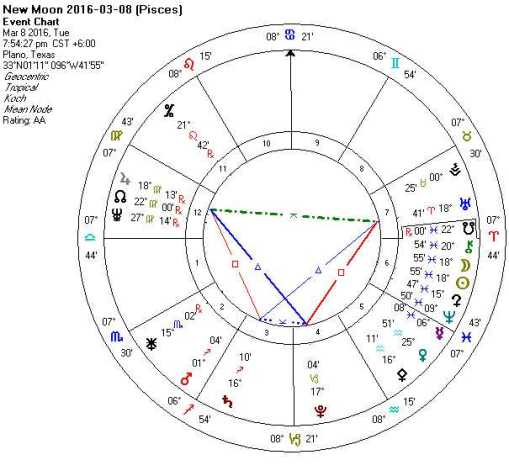 2016-03-08 New Moon (Square Key + Yod + TH)