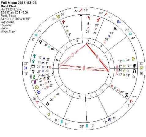2016-03-23 Full Moon (Libra-Aries)