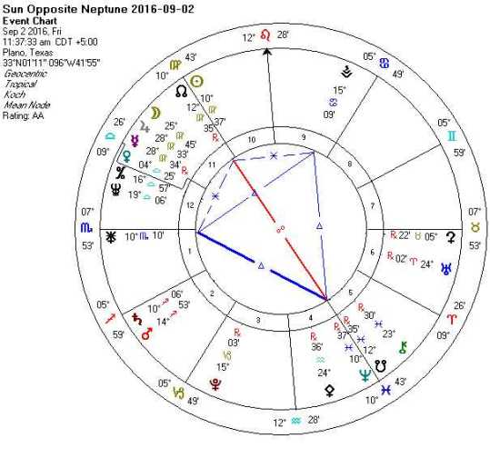 2016-09-02 Sun Opposite Neptune (Kite + Yod + TH)