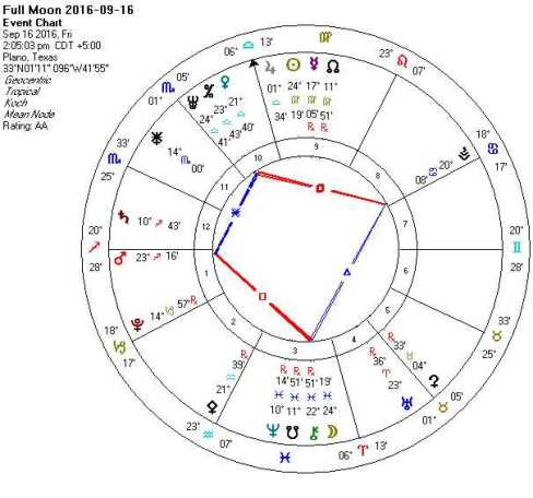 2016-09-16 Full Moon (Rosetta)