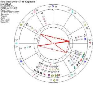 2016-12-29 New Moon (Hard Rectangle + TH)