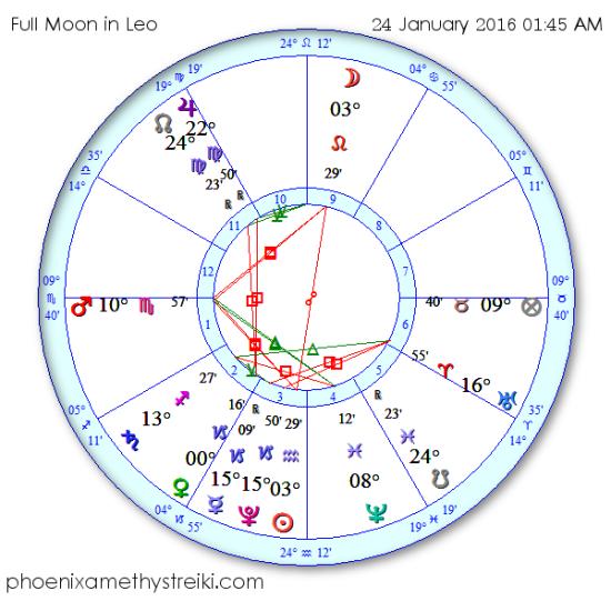 full-moon-Leo- Jan 2016