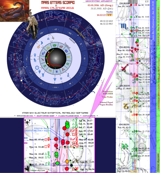 Mars Calendar 2016