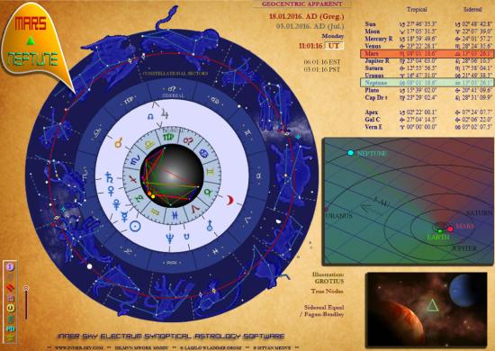 astrology program