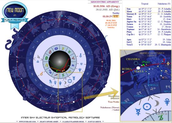 astrology software 2016