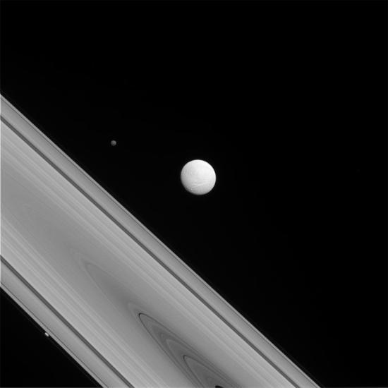 Saturnsideways