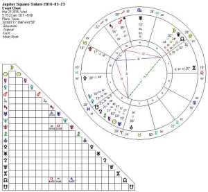 2016-03-23 Jupiter Square Saturn (Square Key)