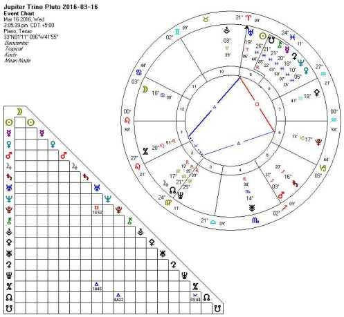 Jupiter Trine Pluto 2016-03-16 (Hele)