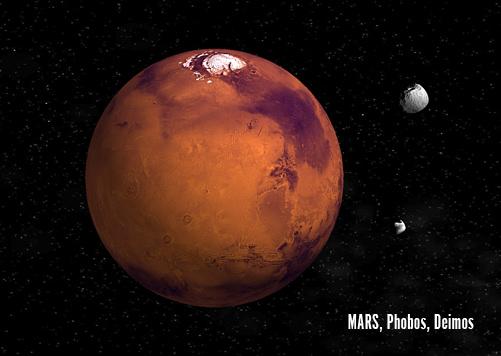MarsSag