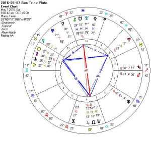 2016-05-07 Sun Trine Pluto (Kites + Hele)