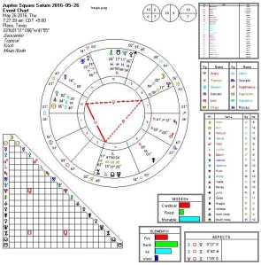 2016-05-26 Jupiter Square Saturn (Thor's Hammer)