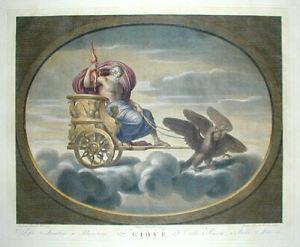 Jupiter, Astrology, Psychic tara Greene