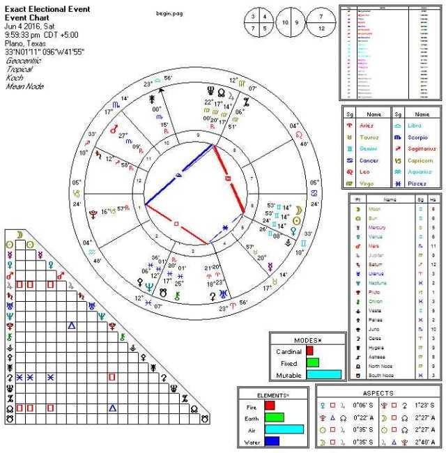 2016-06-04 New Moon (Rosetta)