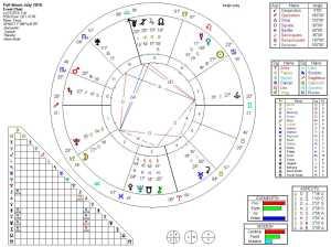 2016-07-19-FullMoon-Rosetta