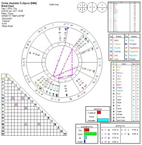 Solar Eclipse 2016-09-01 7th Harmonic (NM, Mercury Rx)