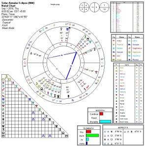 Solar Eclipse 2016-09-01 Grand Trines (NM, Mercury Rx)