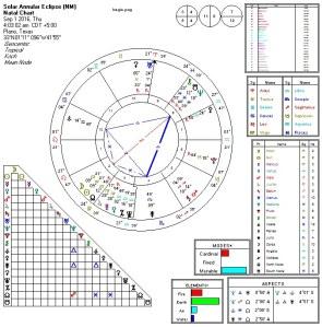 Solar Eclipse 2016-09-01 Kite (NM, Mercury Rx)