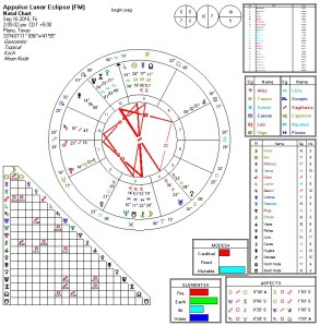 2016-09-16-lunar-eclipse-full-moon-t-squares