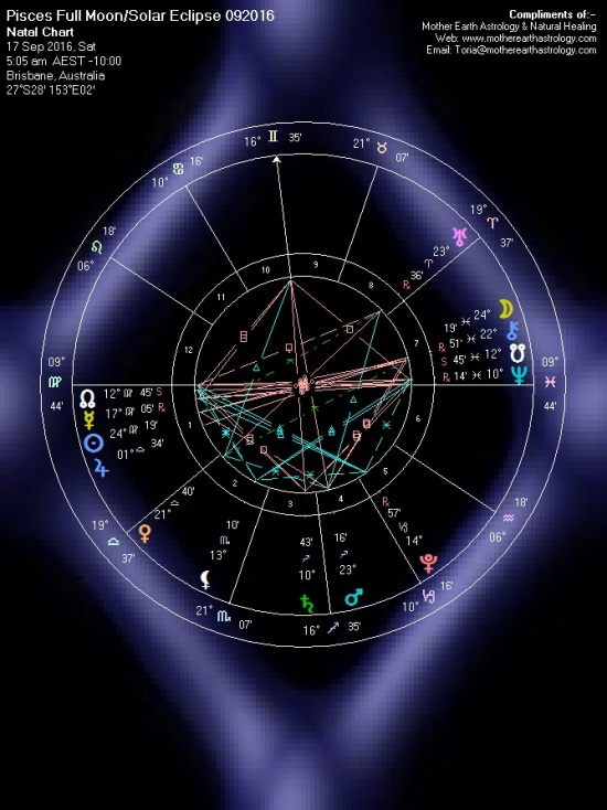 pisces-full-moon-and-solar-eclipse-092016