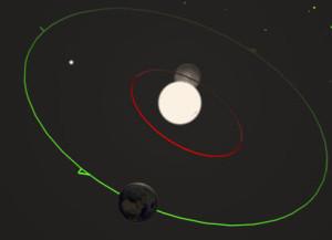 mercury at superior conjunction