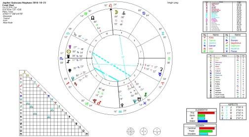 2016-10-23-jupiter-quincunx-neptune-5th-harmonic