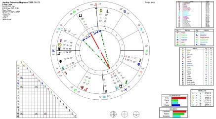 2016-10-23-jupiter-quincunx-neptune-focused-yod