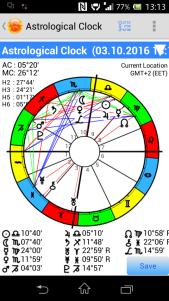 Moon  conjunct Venus trine Neptune horoscope
