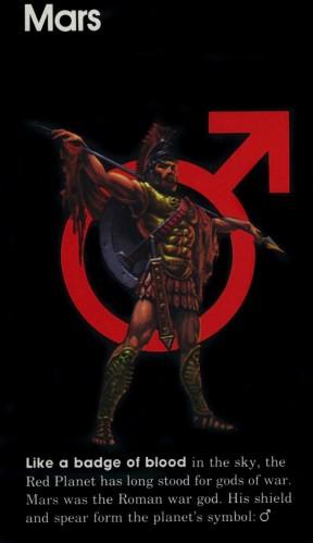 Mars God of War, Astrology
