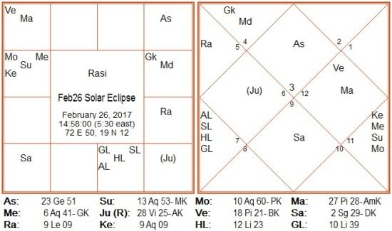 feb-26-solar-eclipse