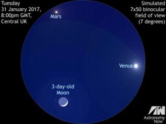 Venus Moon Mars Jan 31 2017