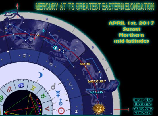 Mercury best visibility