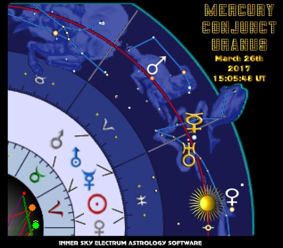 Mercury conjunct Uranus