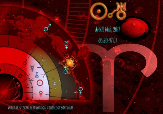 Sun Conjunct Uranus Aries